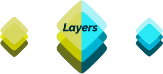 Layers Hemav - software inteligencia artificial , dron, satélite